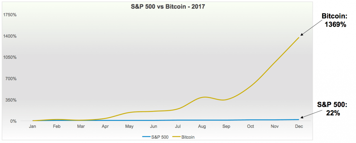 INVESTING IN THE CRYPTO ASSET CLASS