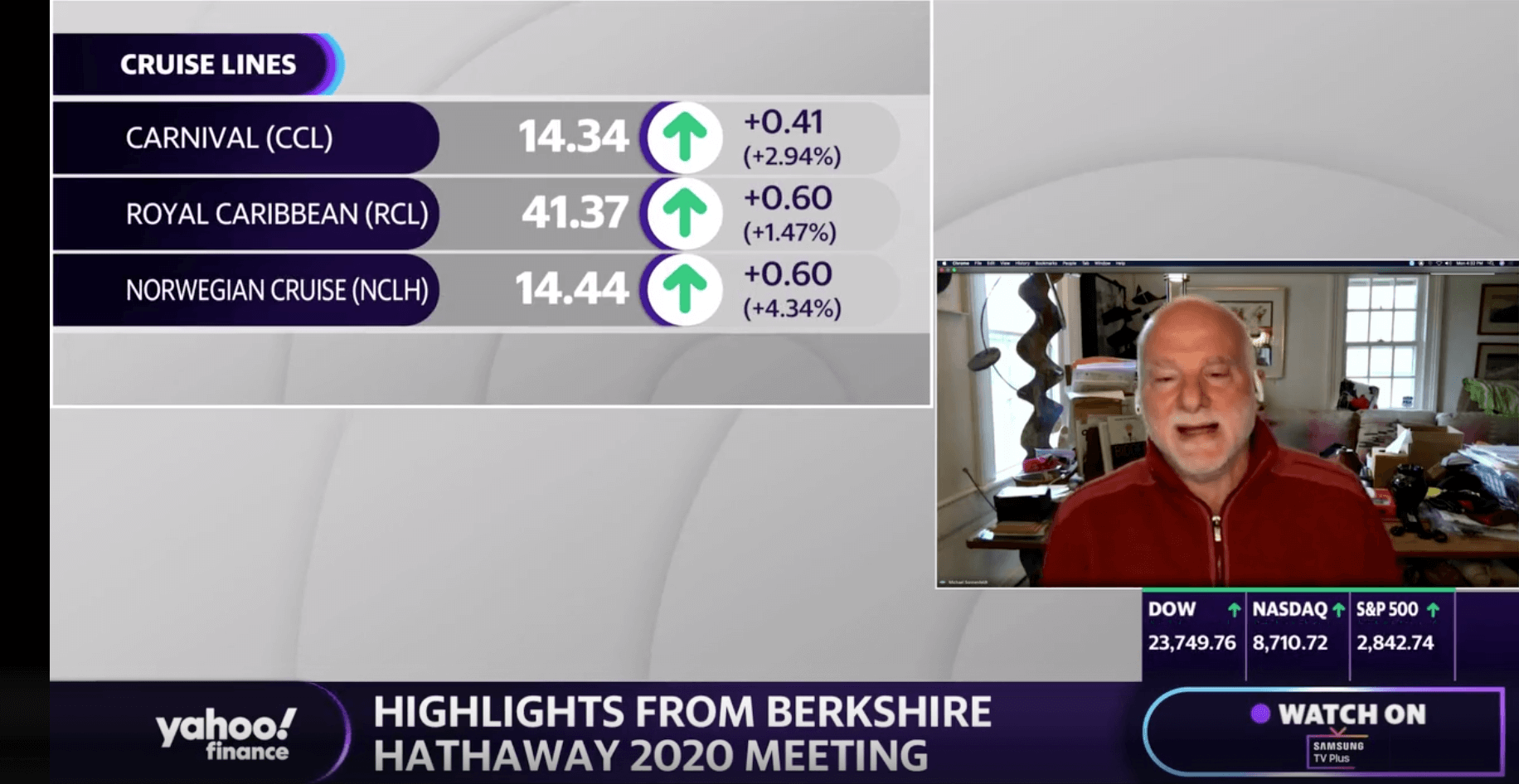 BERKSHIRE HATHAWAY ANNUAL SHAREHOLDERS MEETING: YAHOO! FINANCE INTERVIEWS TIGER 21 FOUNDER ON REACTIONS